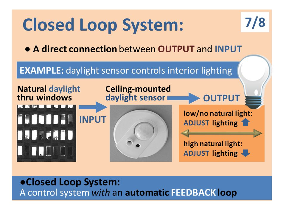Open Closed Loop Systems Ppt Video Online Download