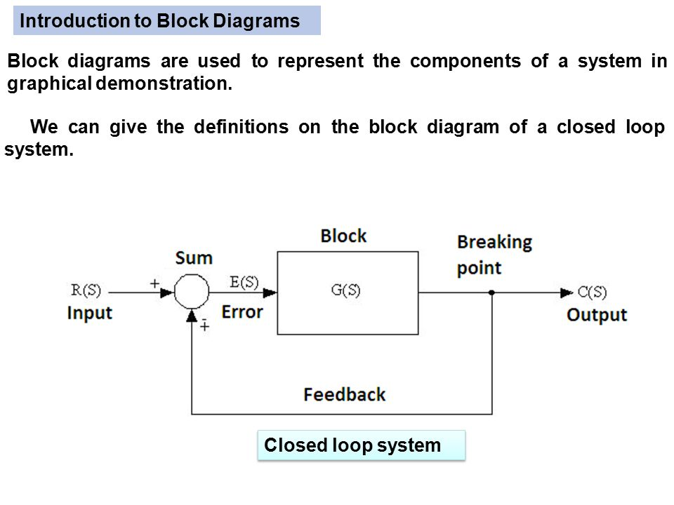 Introduction to Block Diagrams - ppt video online download