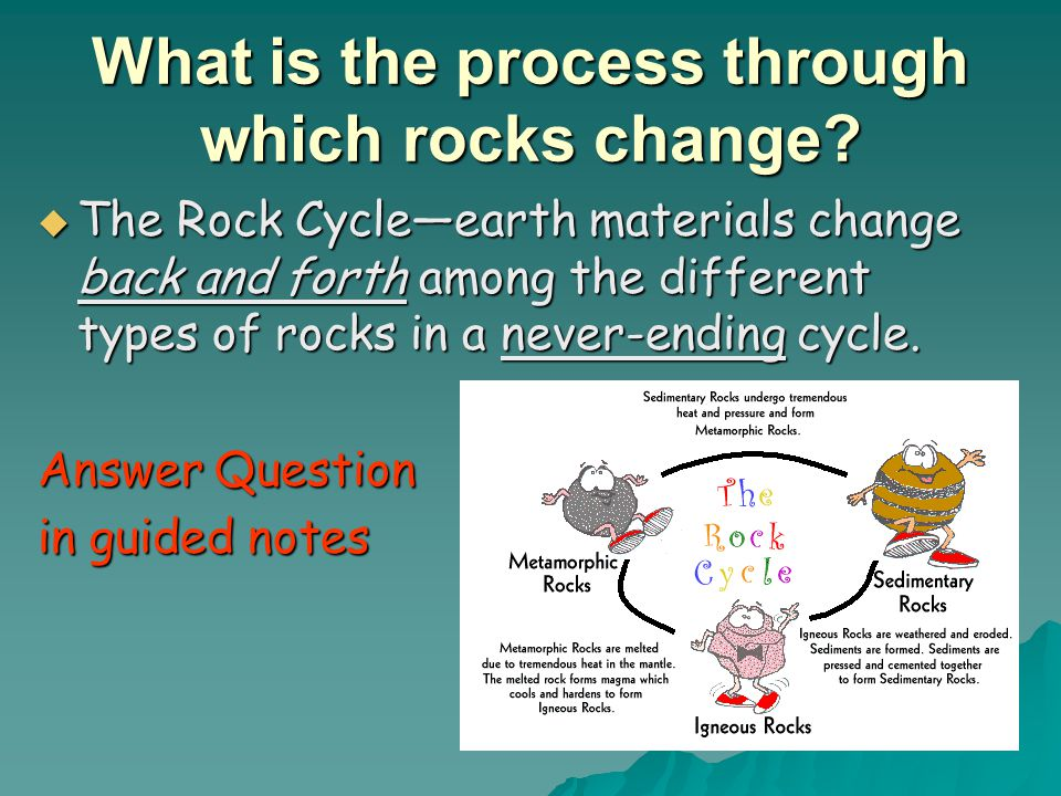 Science Starter Define the following terms: Rock Rock Cycle - ppt ...
