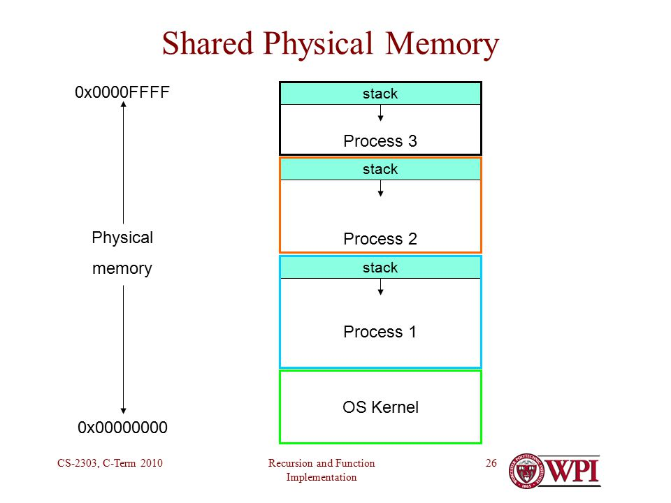 how to clear physical memory