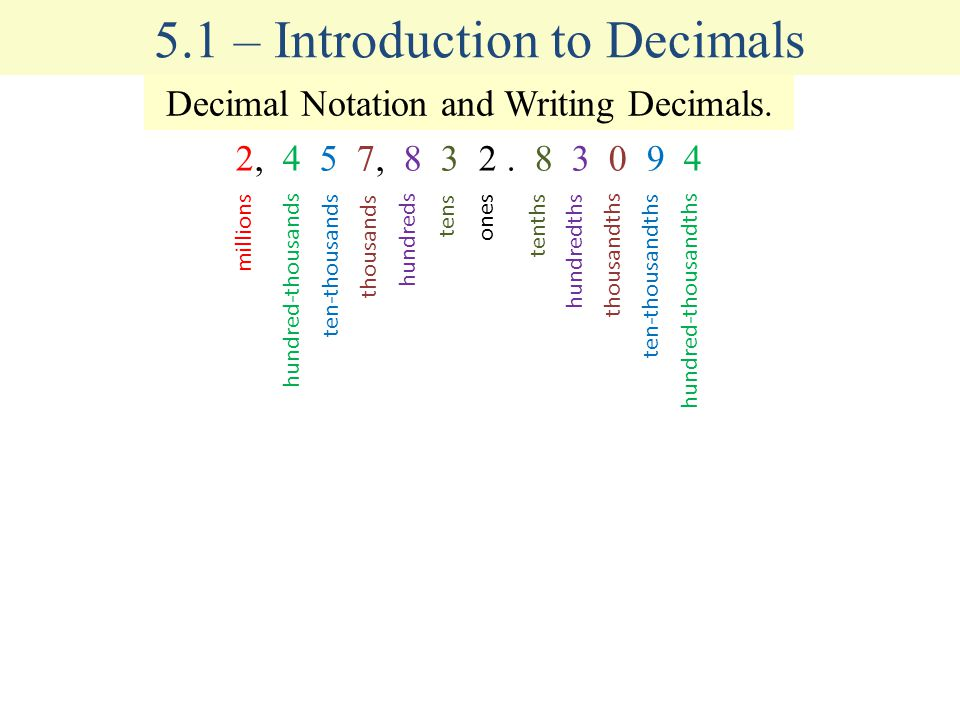 5.1 – Introduction to Decimals - ppt video online download