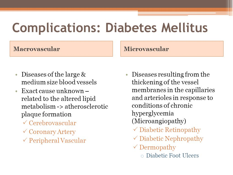 Complications: Diabetes Mellitus