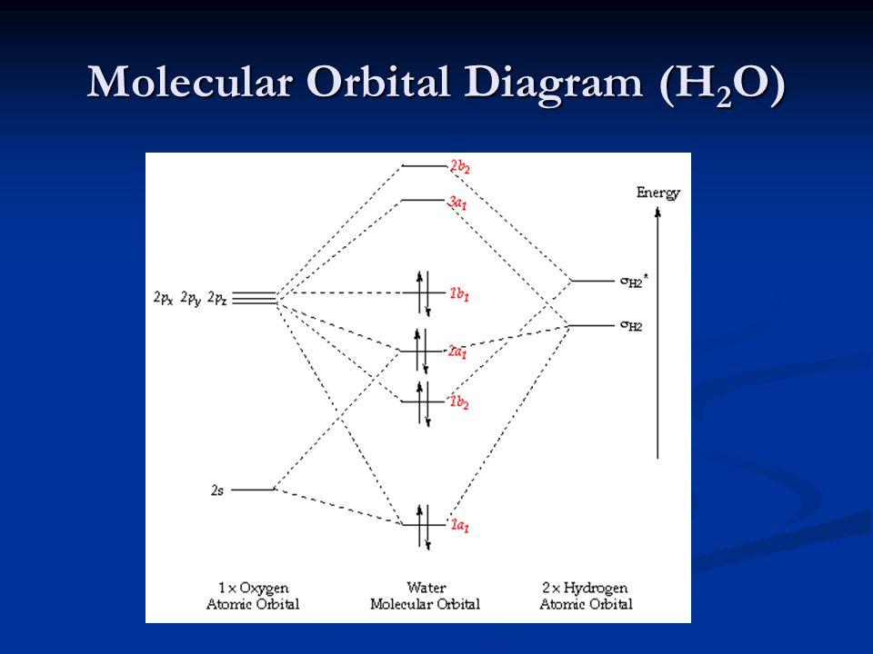 Diagram molecule for h2o wiring source diagram molecule for h2o images gallery ccuart Image collections
