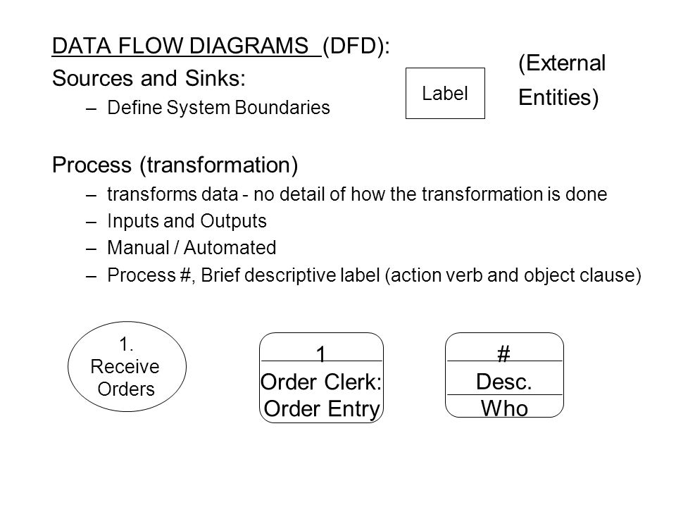 DATA FLOW DIAGRAMS (DFD): Sources and Sinks: