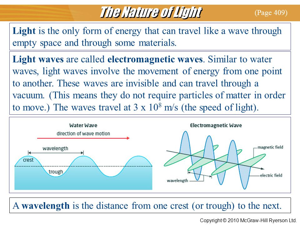 The Nature of Light (Page 409) Light is the only form of energy that can travel like a wave through empty space and through some materials.