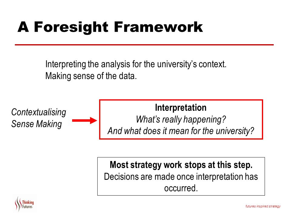 A Foresight Framework Interpreting the analysis for the university's context. Making sense of the data.