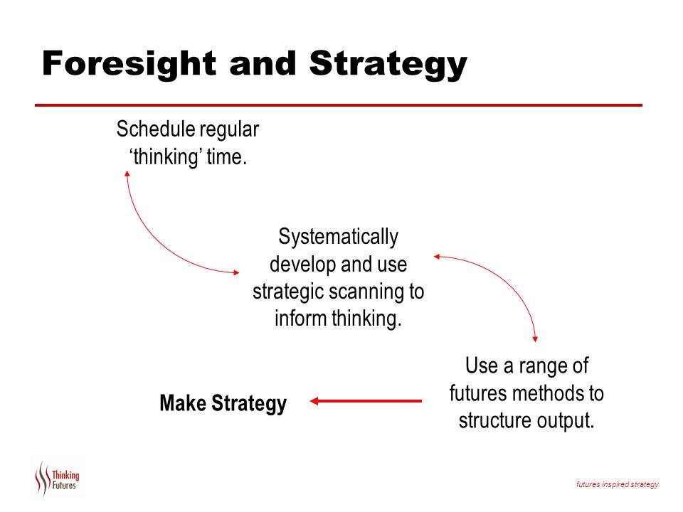 Foresight and Strategy