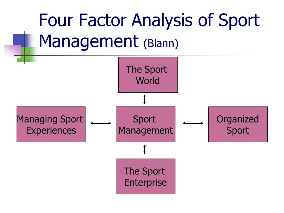 an analysis of sport management Sfism conducts applied research and development in the field of measurement  technologies and data analysis in close collaboration with engineers from bern.