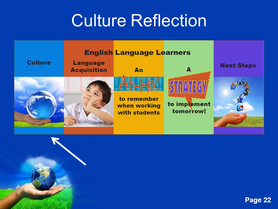 English Language Learners - ppt video online download