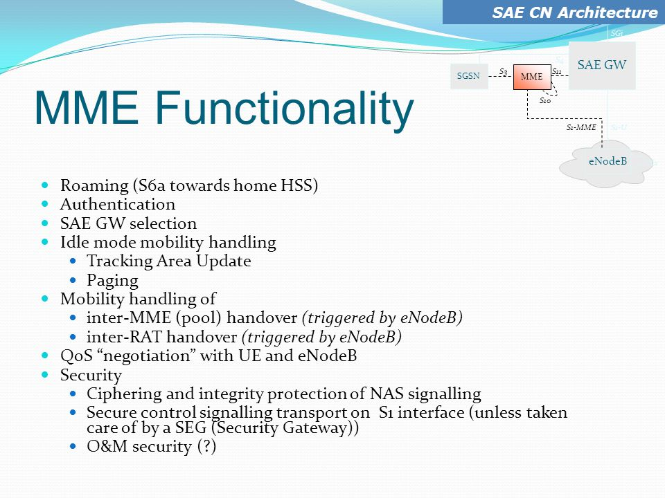 MME Functionality Roaming (S6a towards home HSS) Authentication