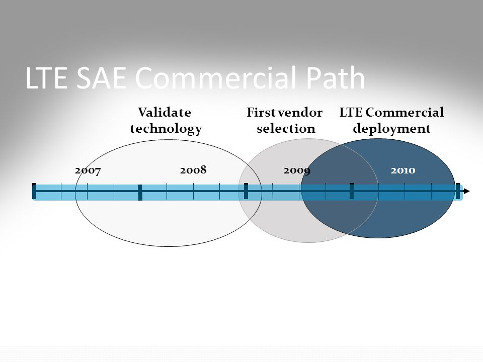 LTE SAE Commercial Path