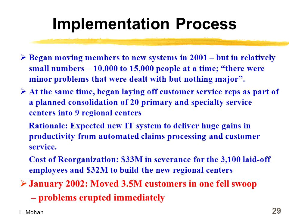 crm implementation failure at cigna corporation case study ppt