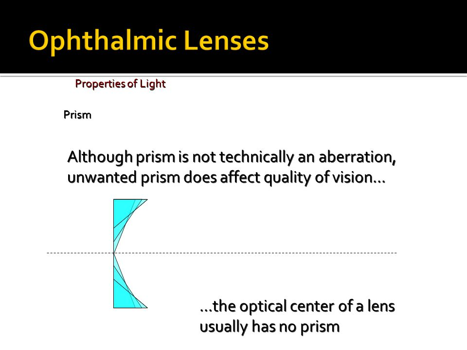 how to find optical center of lens
