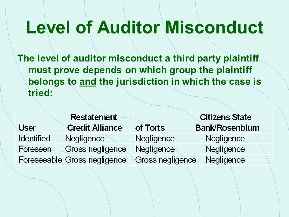 auditors third party liability essay Start studying chapter 05-quiz-audit evidence and documentation  created by a third party and  of asset and liability accounts as of an.