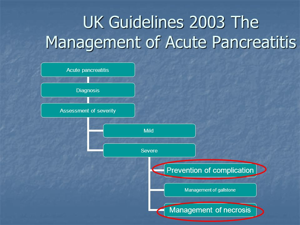 UK Guidelines 2003 The Management of Acute Pancreatitis