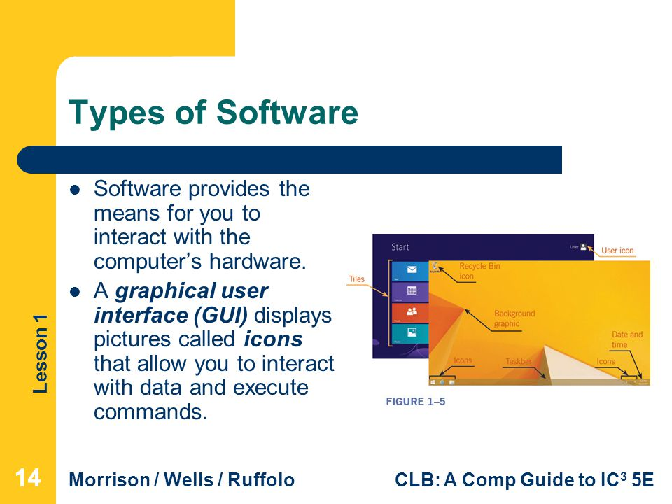 software and its types What are the different types of software requirements and what exactly do they mean.