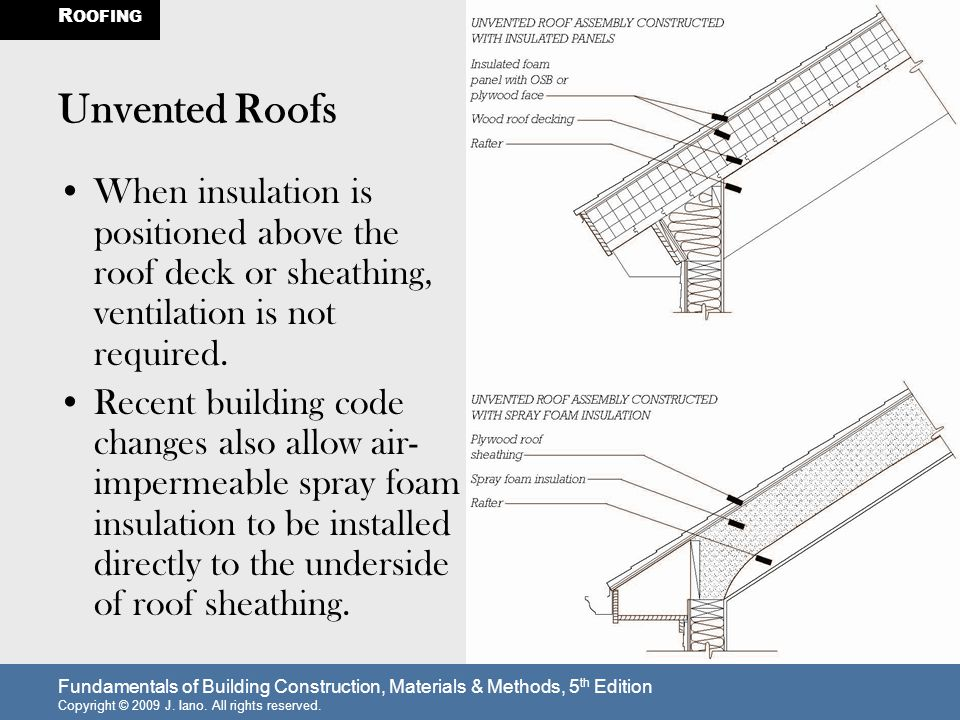 Protection from the weather ppt video online download for Roof sheathing material options