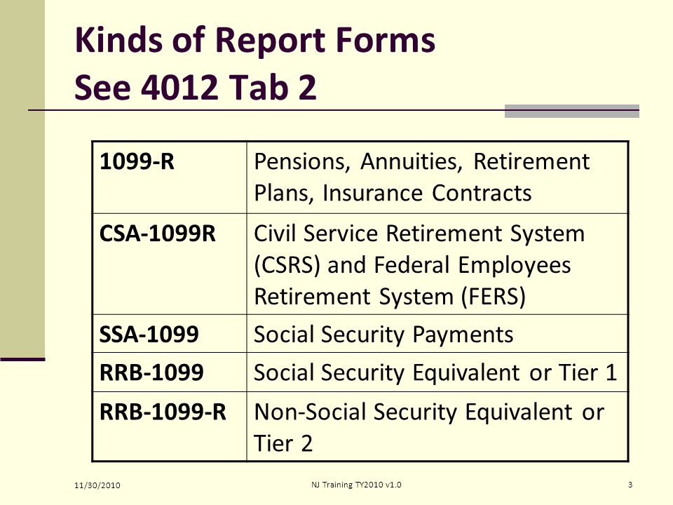 Retirement Income Form 1040 Lines Pub 4012 Tab 2 - ppt video ...
