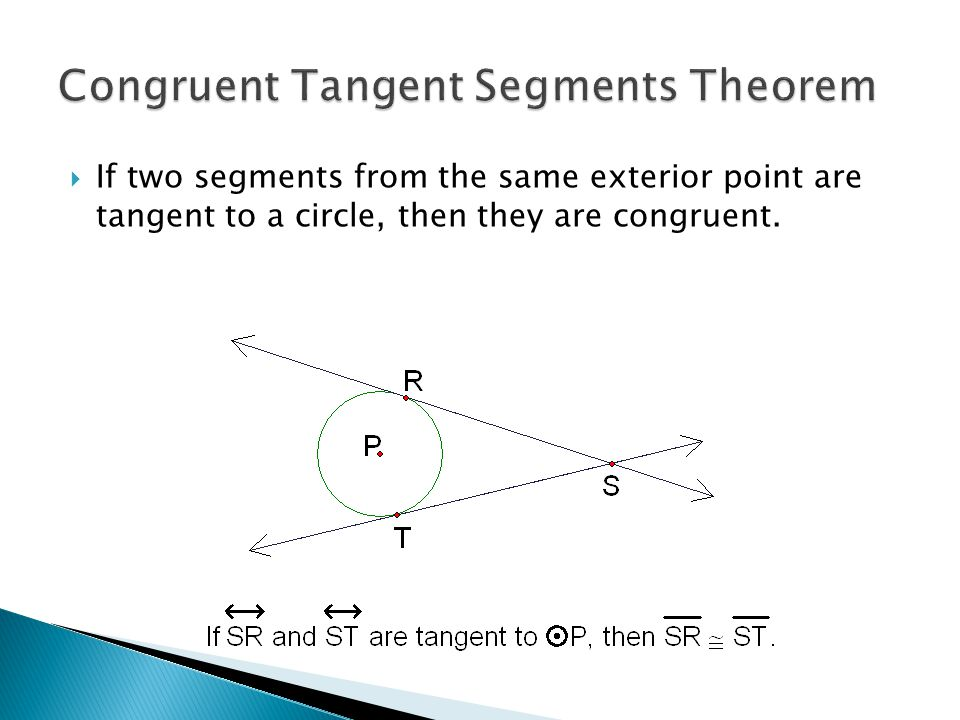Tangents To Circles With Circle Review Ppt Download