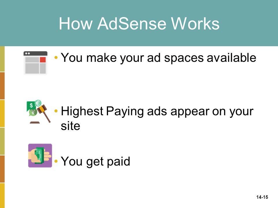 How AdSense Works You make your ad spaces available