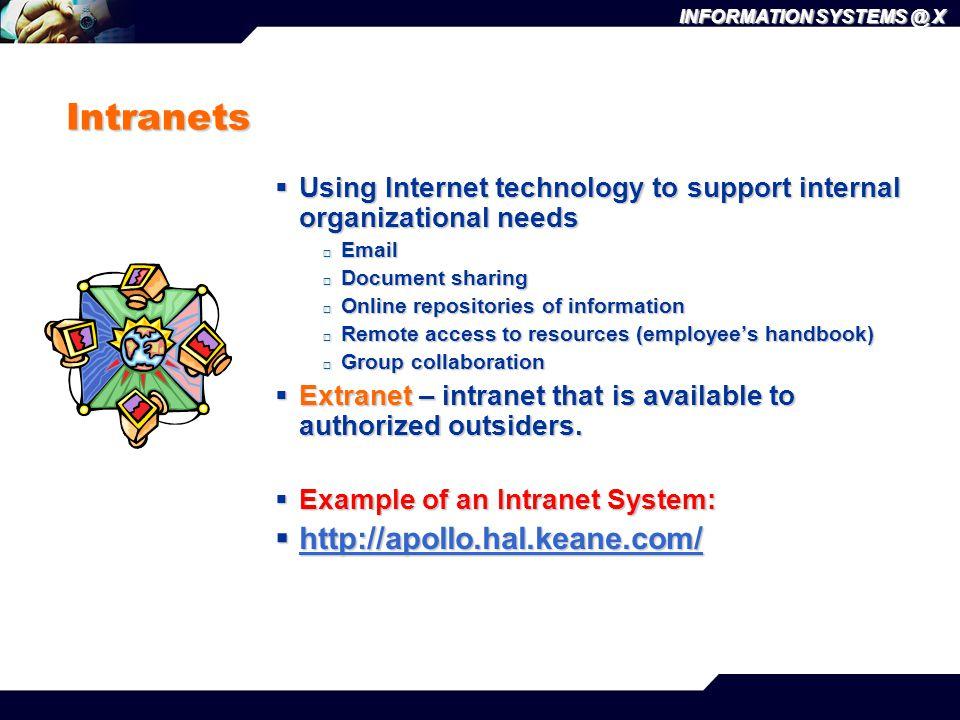 Intranets http://apollo.hal.keane.com/