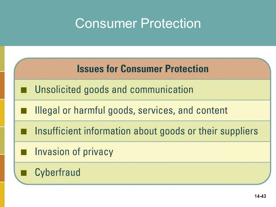 Consumer Protection 43