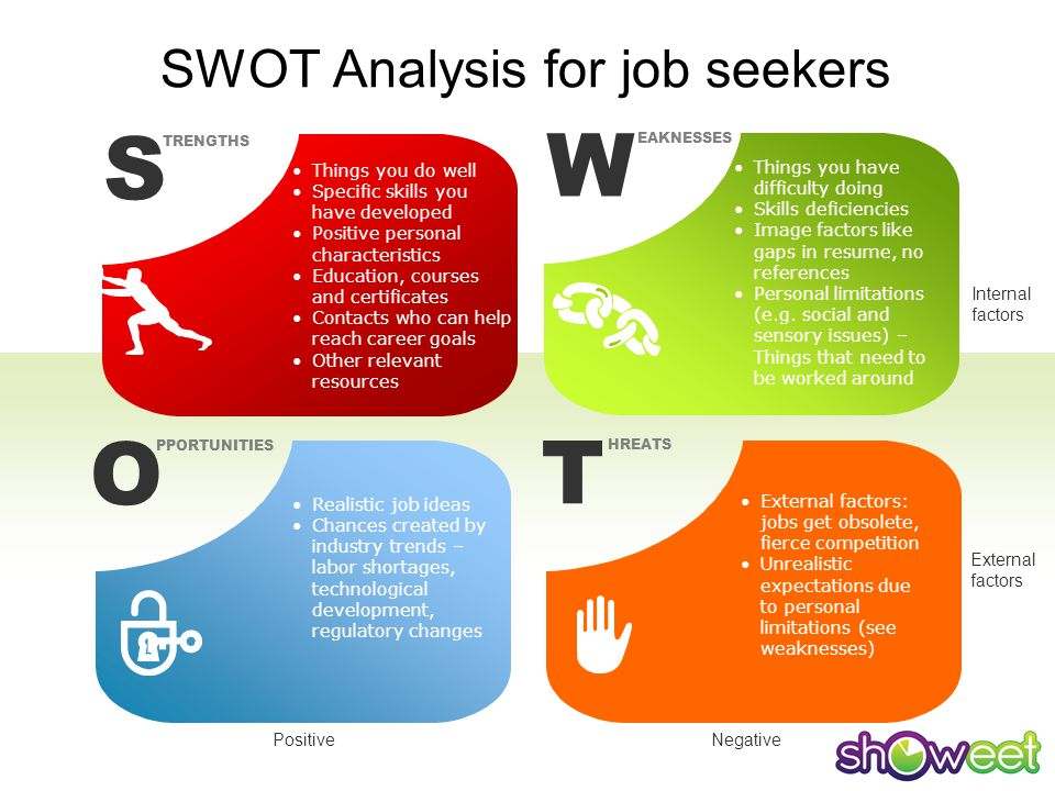 swot analysis for project based organizations Swot analysis of project and non-project based organizations 1 swot analysis of project and non-project based organizations adam richardson cpmgt/301-strategic portfolio and project management may 5, 2014 jeffery atkinson swot analysis of project and non-project based organizations 2 swot analysis of project based organizations.