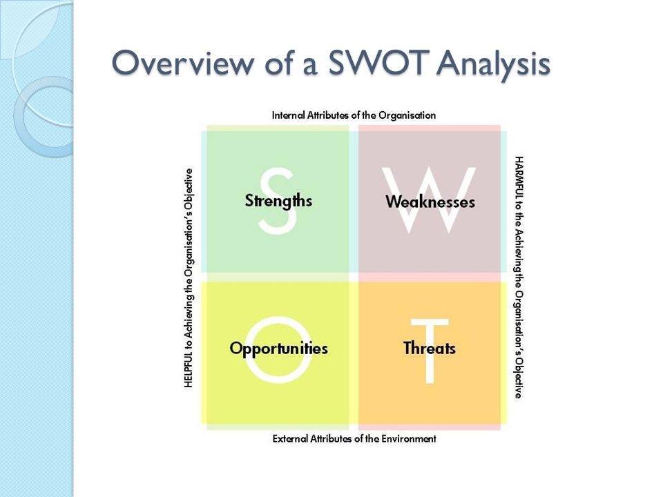 swot analysis leadership style After doing my personal swot analysis, one of the areas i listed as an opportunity and a threat was that my company would need to upgrade to office 2007 at some point it was an opportunity for me to showcase my leadership and technical skills at work and it was a threat in that i was falling behind in the.