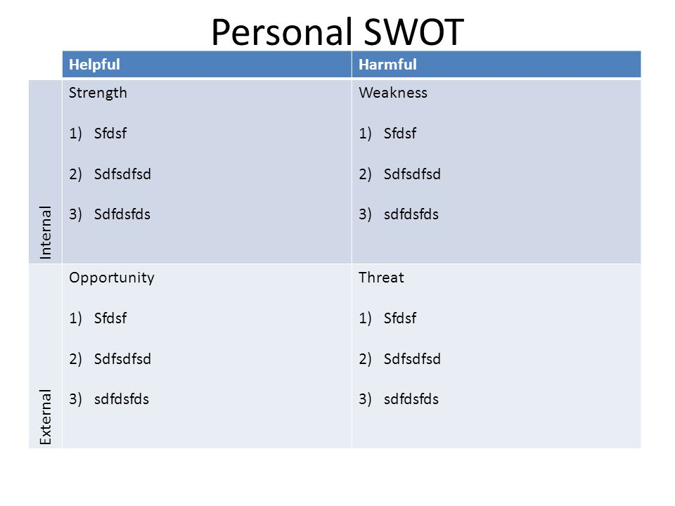personality strengths and weaknesses