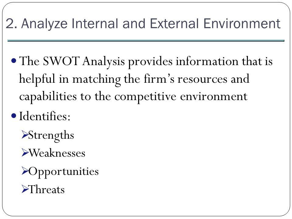 internal and external environmental analysis pdf