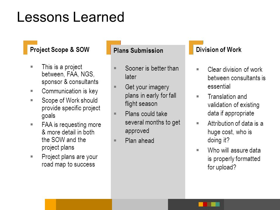 Lessons Learned Project Scope & SOW Plans Submission Division of Work