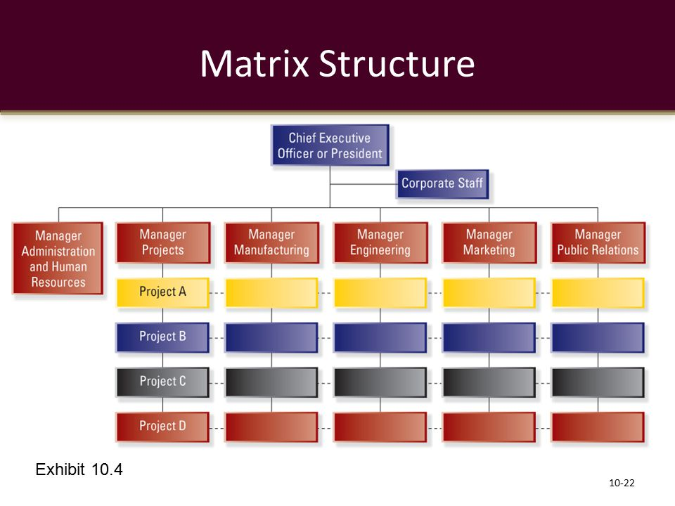 Matrix Structure Exhibit 10.4