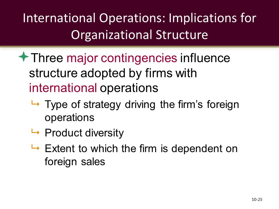 International Operations: Implications for Organizational Structure
