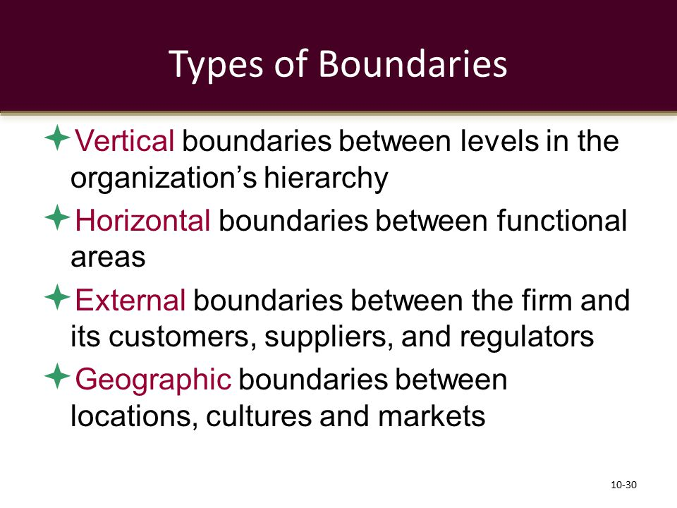 Types of Boundaries Vertical boundaries between levels in the organization's hierarchy. Horizontal boundaries between functional areas.