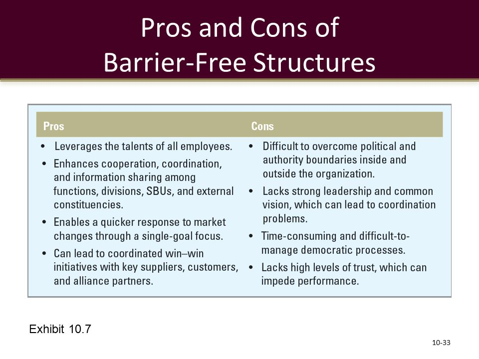 Pros and Cons of Barrier-Free Structures