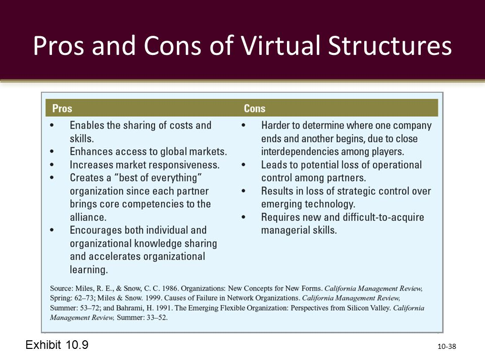 Pros and Cons of Virtual Structures