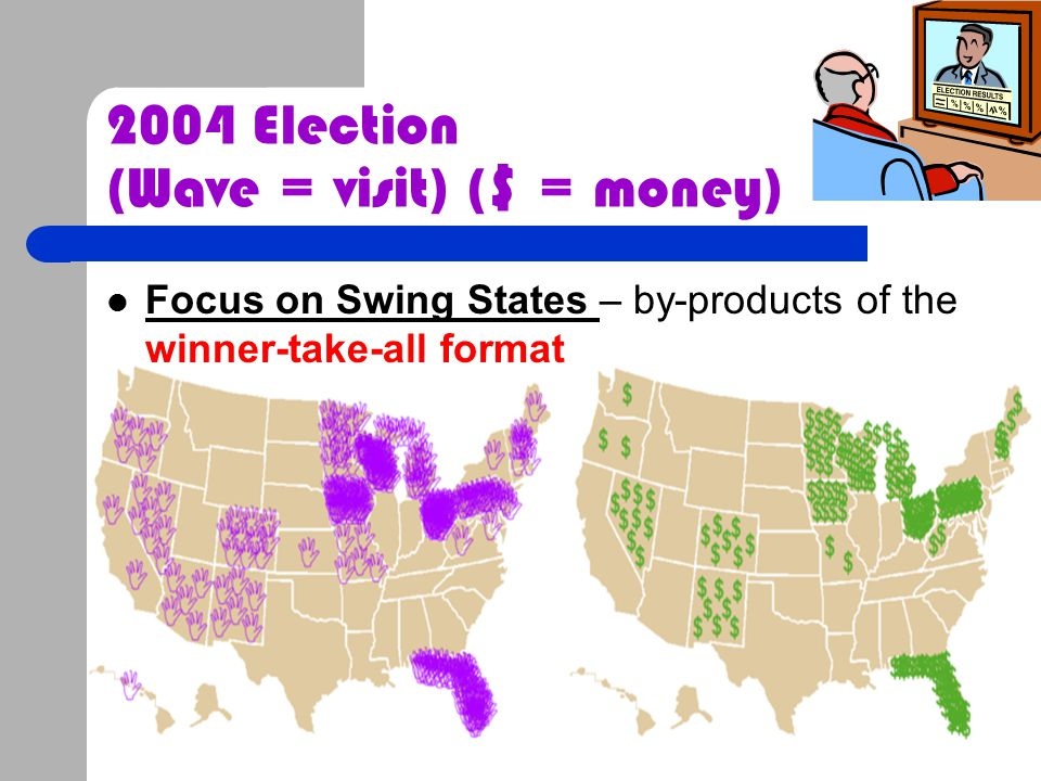 2004 Election (Wave = visit) ($ = money)