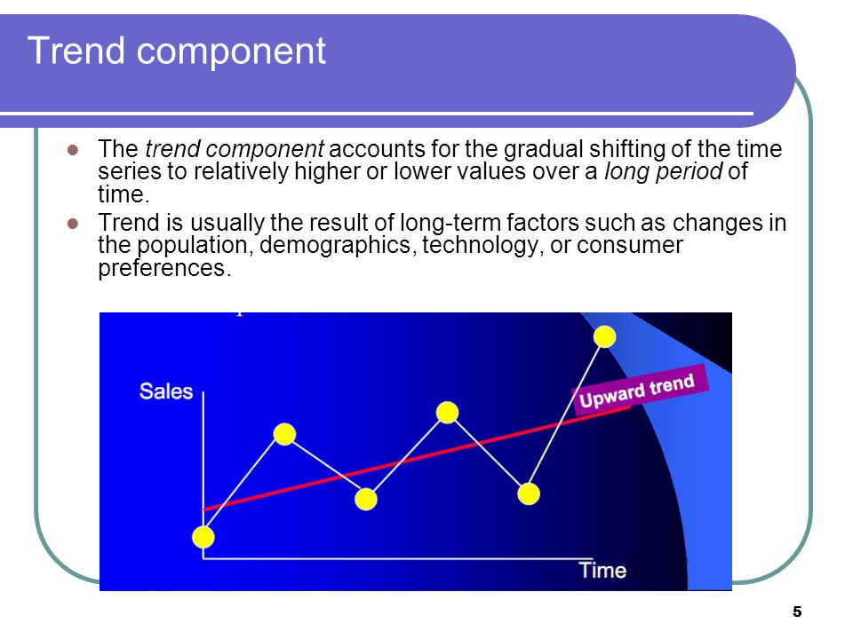 components of time series pdf