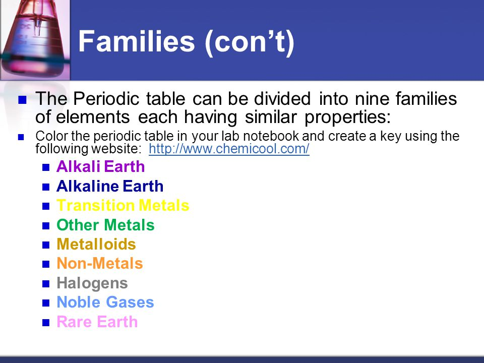 Families (con't) The Periodic table can be divided into nine families of elements each having similar properties: