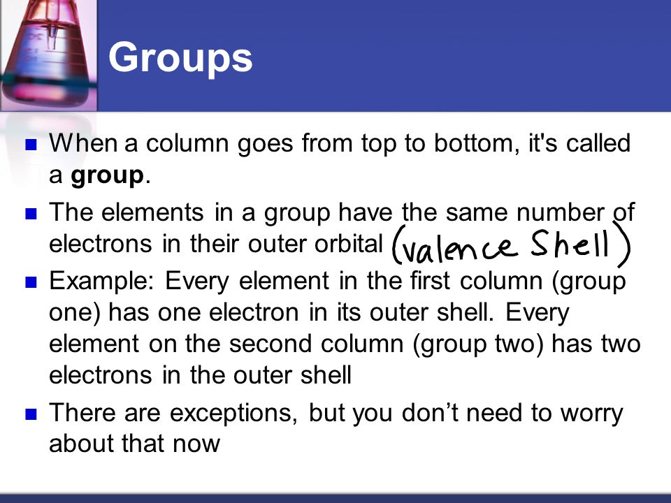 Groups When a column goes from top to bottom, it s called a group.