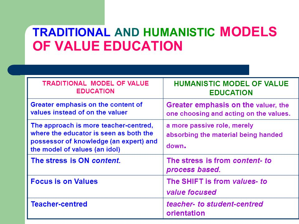 value oriented education aims and approaches What is value-based management  mechanical approaches based on available information and purely financial measures rarely succeed  through the organization if.