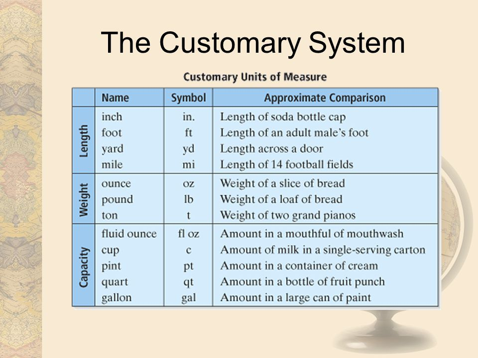customary systems United states customary units are a system of measurements commonly used in the united states the united states customary system (uscs or usc) developed from english.
