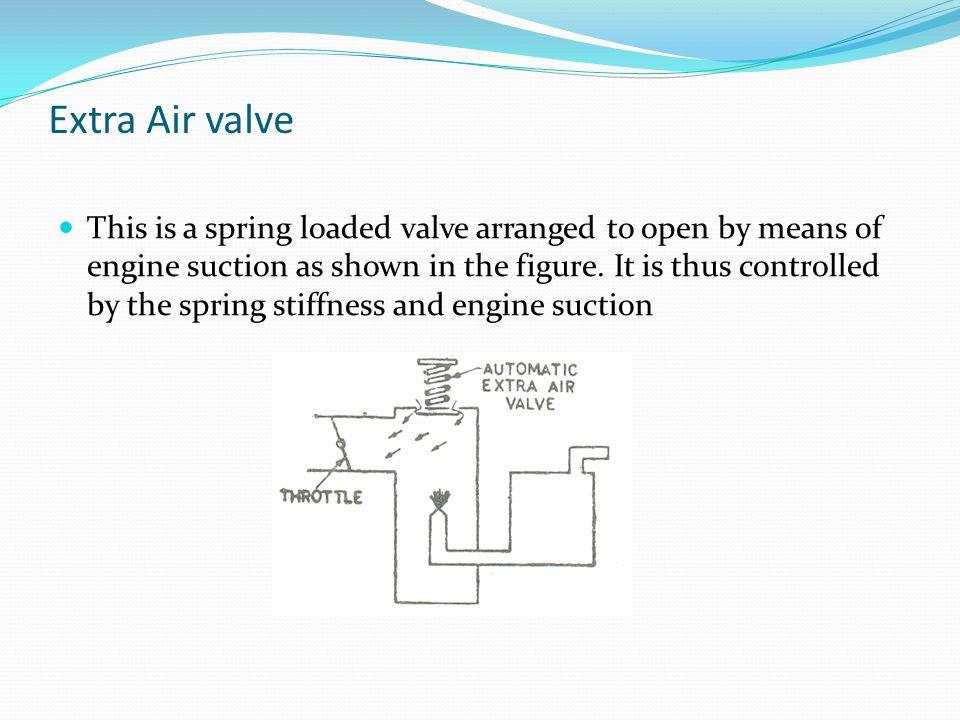 Extra Air valve