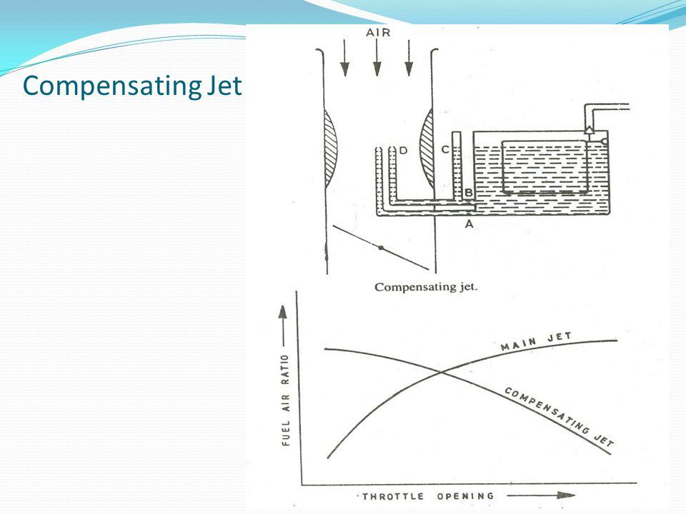 Compensating Jet