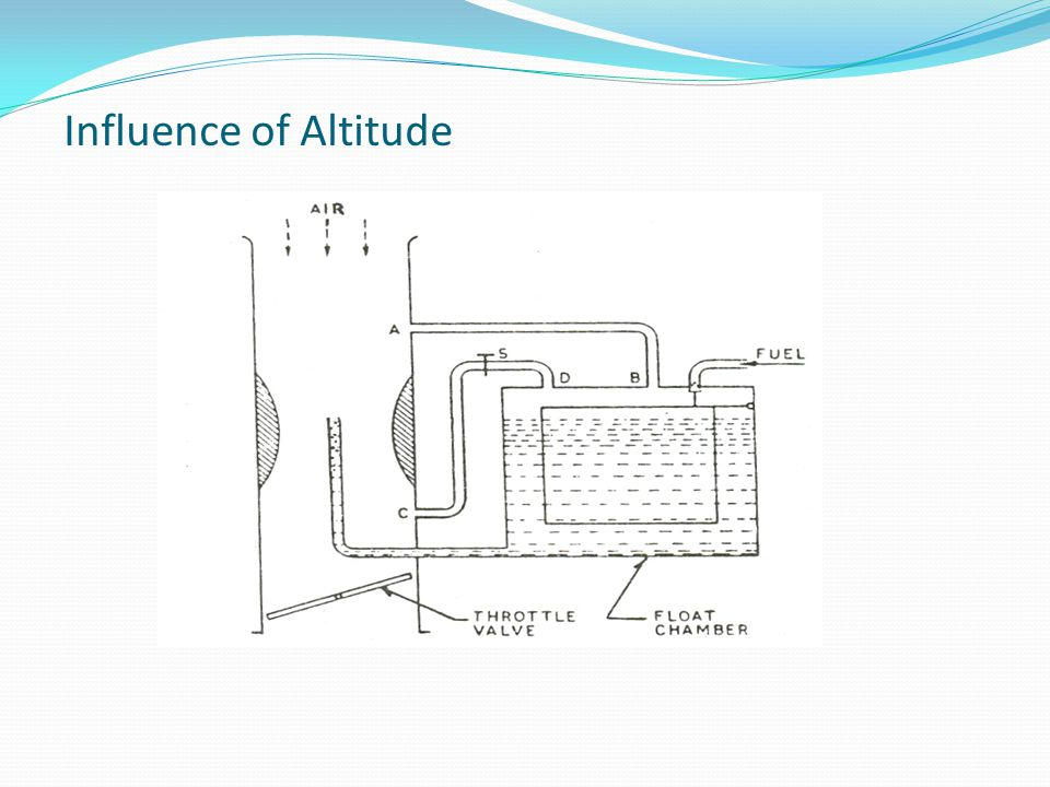 Influence of Altitude