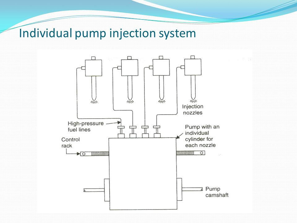 Individual pump injection system
