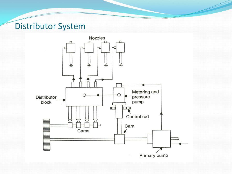 Distributor System