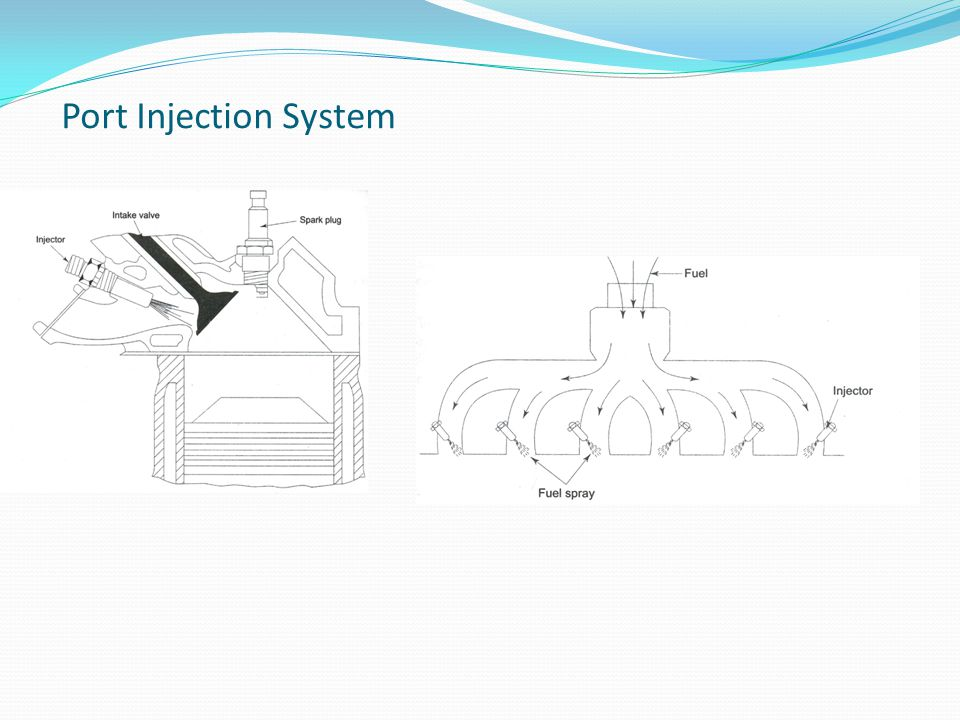 Port Injection System