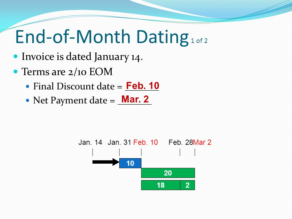 Eom or end of month dating is the same as
