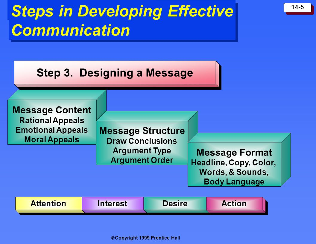 developing effective message This article outlines the basic elements needed to create an internal communications strategy and  effective & relevant  maximise message delivery through.